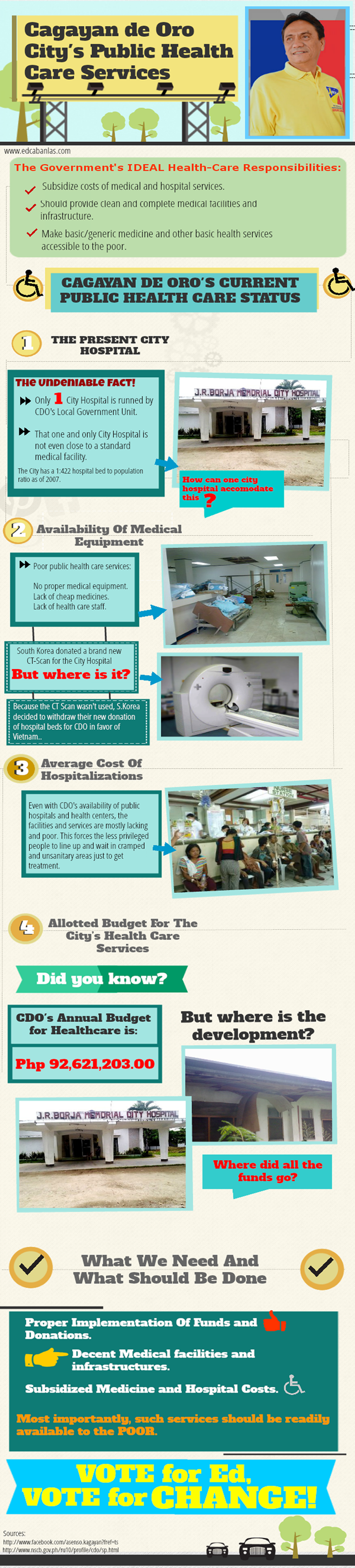 Current State of CDO's Health Care System Infographic
