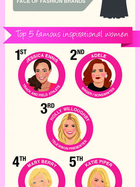 Curvissa - What women want Infographic