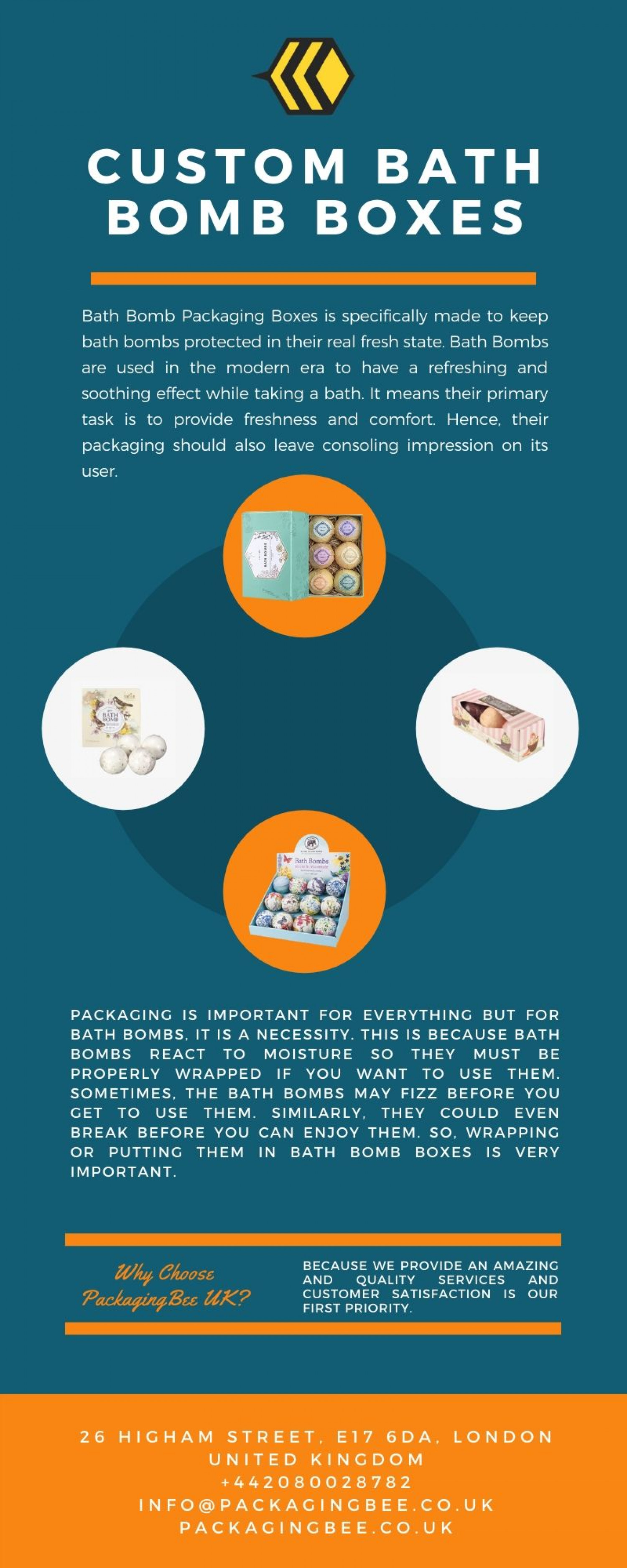 Custom Bath Bomb Boxes Infographic