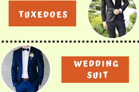 Custom designed suits for various occasions Infographic