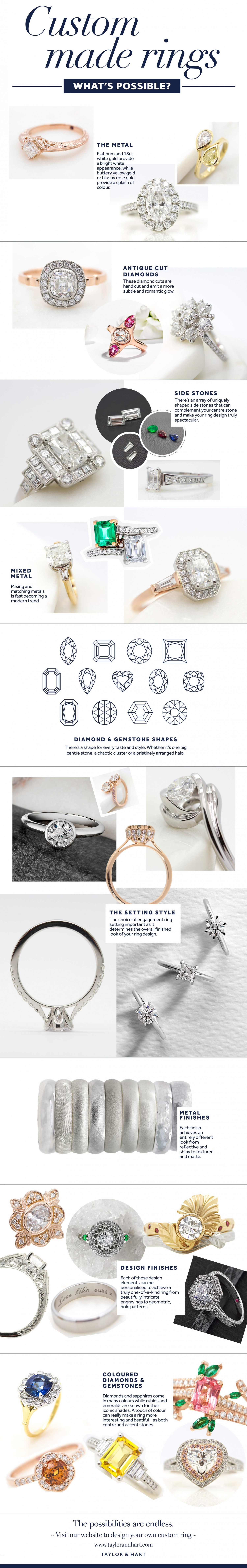 Custom Made Rings. What's Possible? Infographic