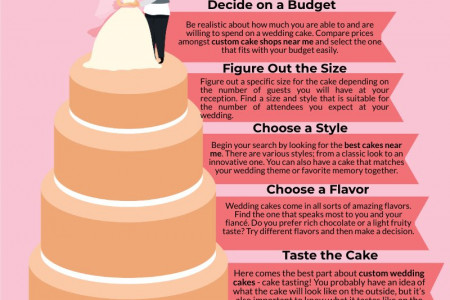 Custom Wedding Cakes – 5 Tips to Keep in Mind Infographic