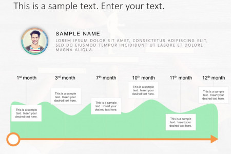 Customer Journey Map Timeline Template Infographic