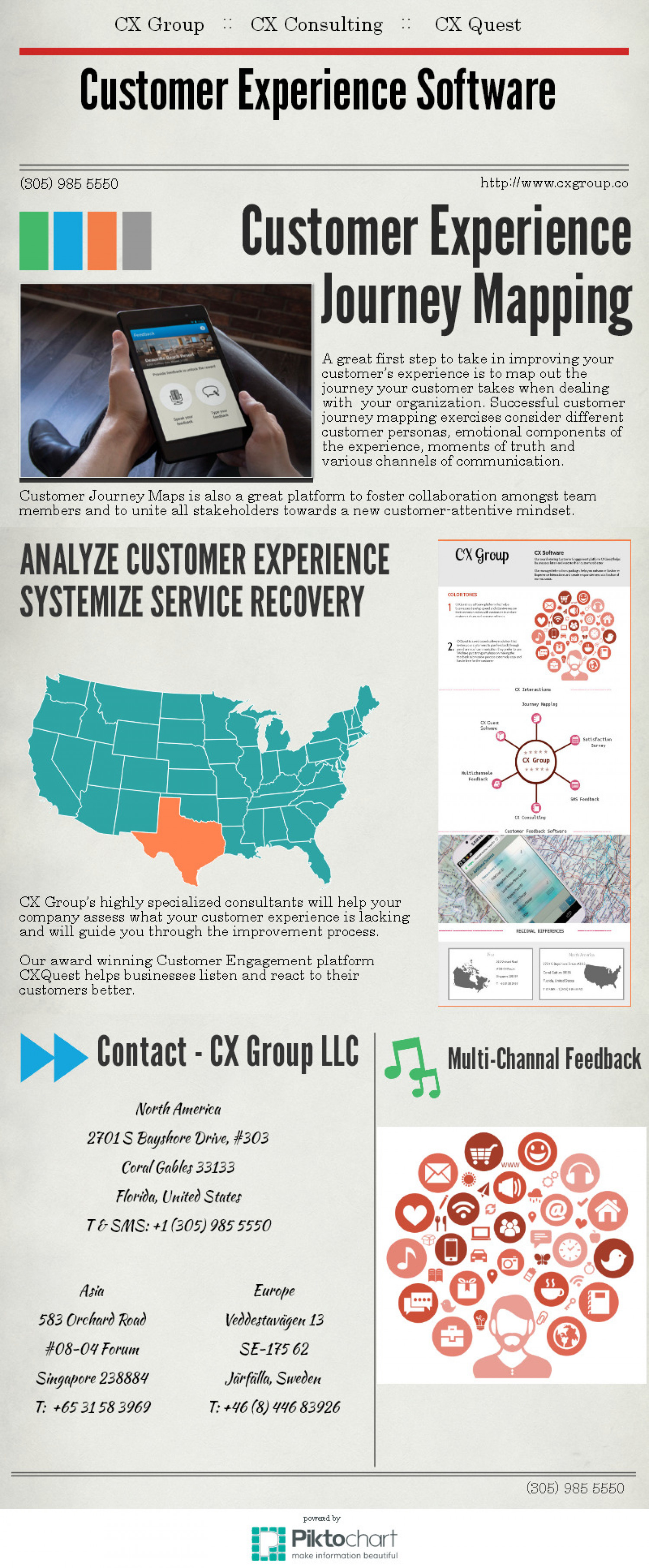 Customer Journey Mapping Survey Software Consulting Visually - Experience mapping software