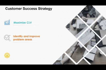 Customer Success Strategy PowerPoint Presentation Template Infographic