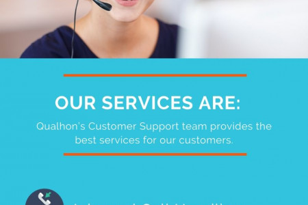 Customer Support Service Provider Infographic