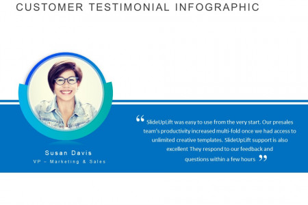 Customer Testimonial Template Infographic
