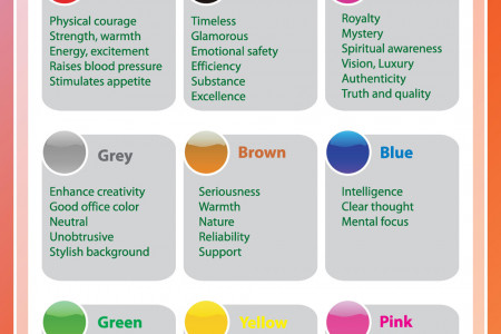 Customize and Choose Colors for Your Home Infographic Infographic