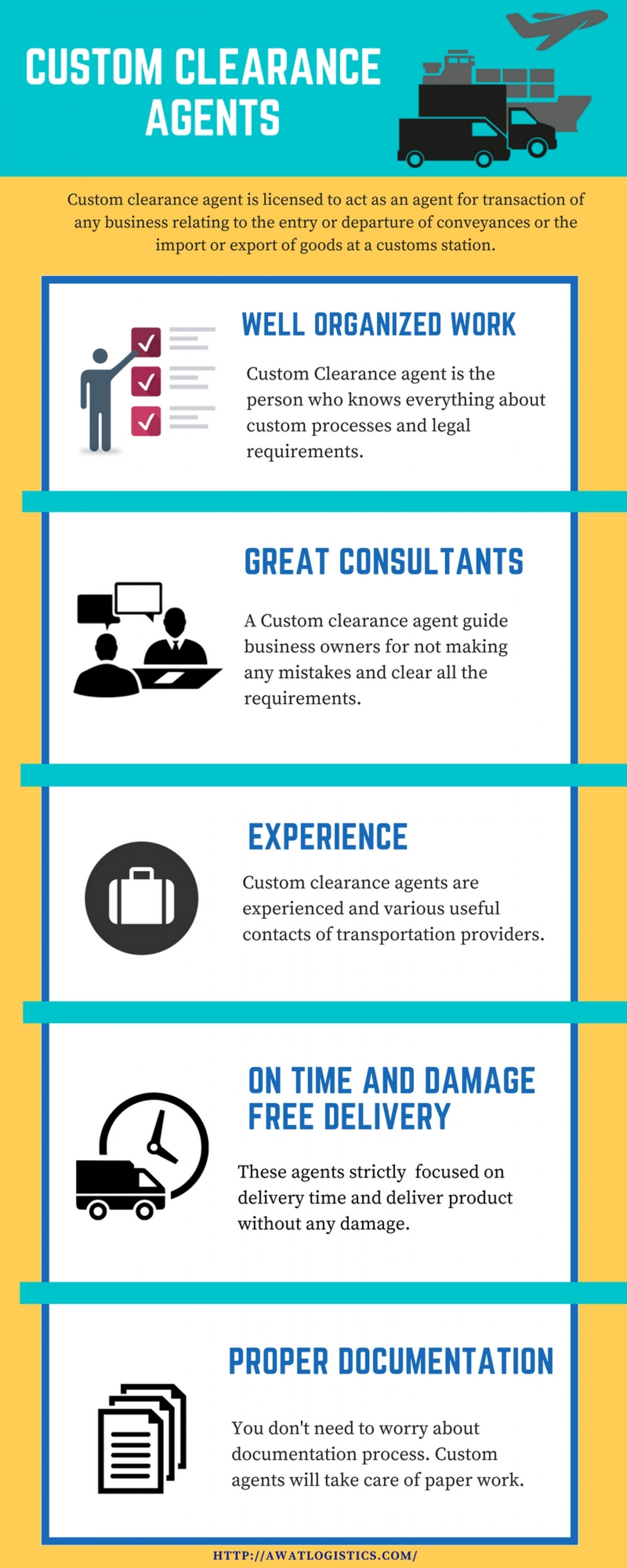 Customs Clearance Agent Infographic