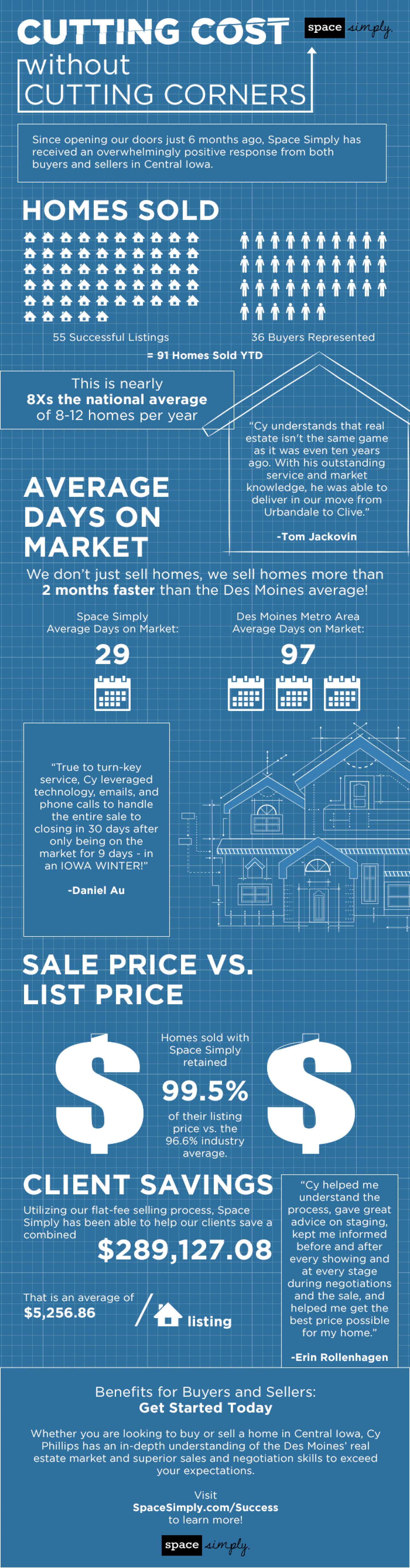 Cutting Cost Without Cutting Corners: Space Simply Success (Infographic) Infographic