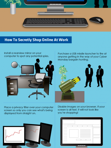 Cyber Monday In The Workplace Infographic
