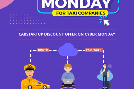 Cyber Monday OFFERS for Taxi Companies Infographic
