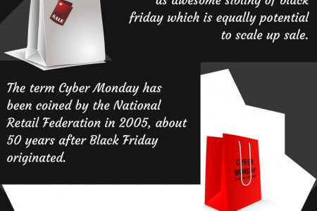 Cyber Monday Infographic