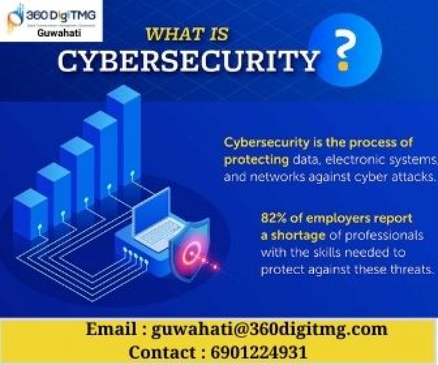 Cyber Security Course in Guwahati Infographic