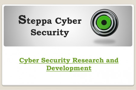 Cyber Security Research and Development Infographic