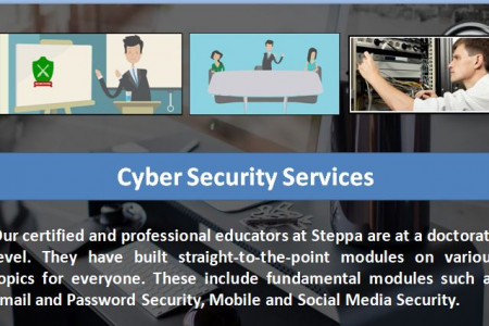 Cyber Security Services Infographic