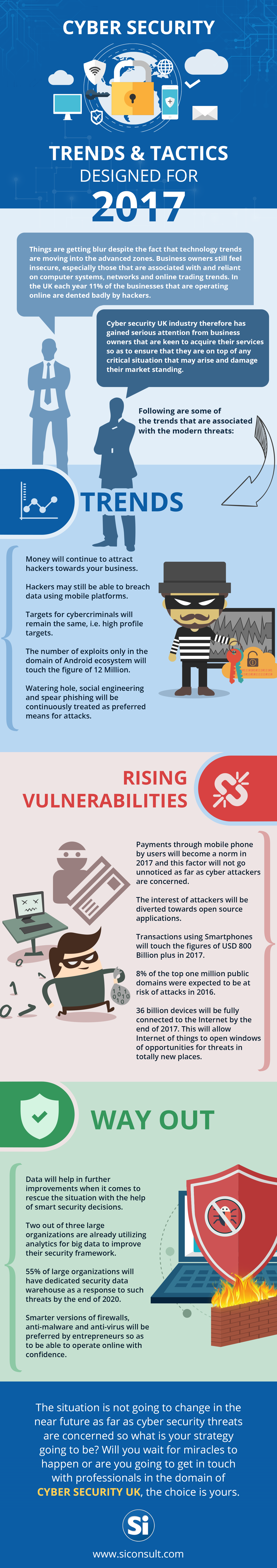 Cyber Security Trends And Tactics Designed For 2017! Infographic