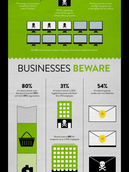 Cyber Threats Infographic