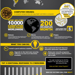 Cybercrime report the human impact visual sciox Images