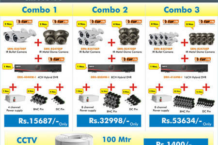 Cybergroup Offer CCTV Combo Offer  Infographic