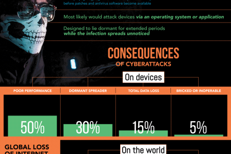 Cybersecurity Beyond COVID-19 Infographic