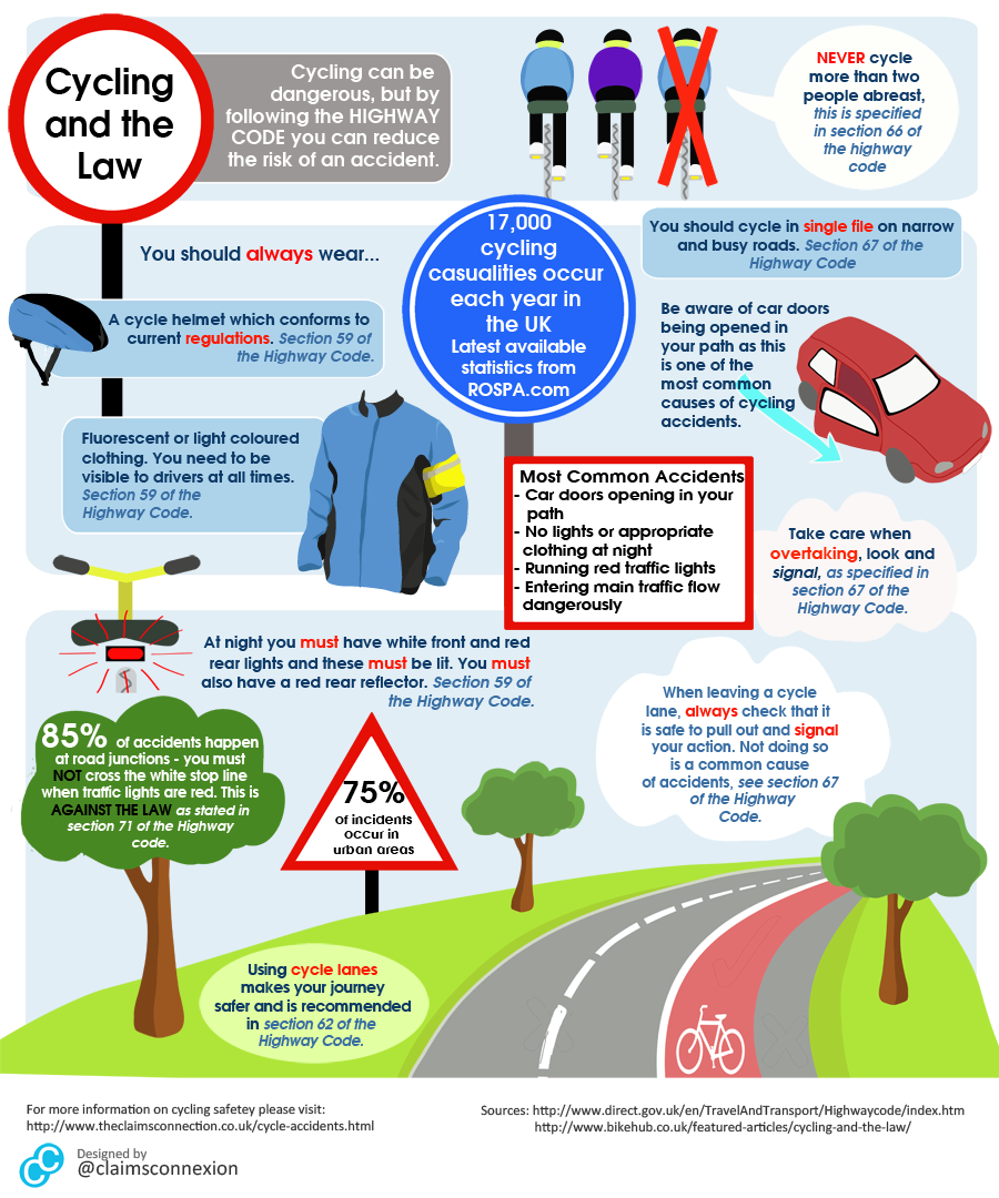 how can stricter laws can reduce road accident Only stricter traffic laws can prevent accidents a large number of once fatal illnesses can now be it is high time a world code were created to reduce this.
