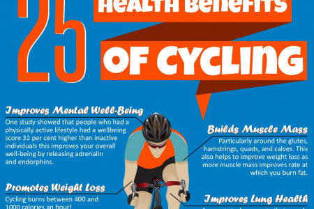 Cycling Health Benefits Infographic