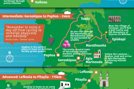 Cycling in Cyprus  Infographic