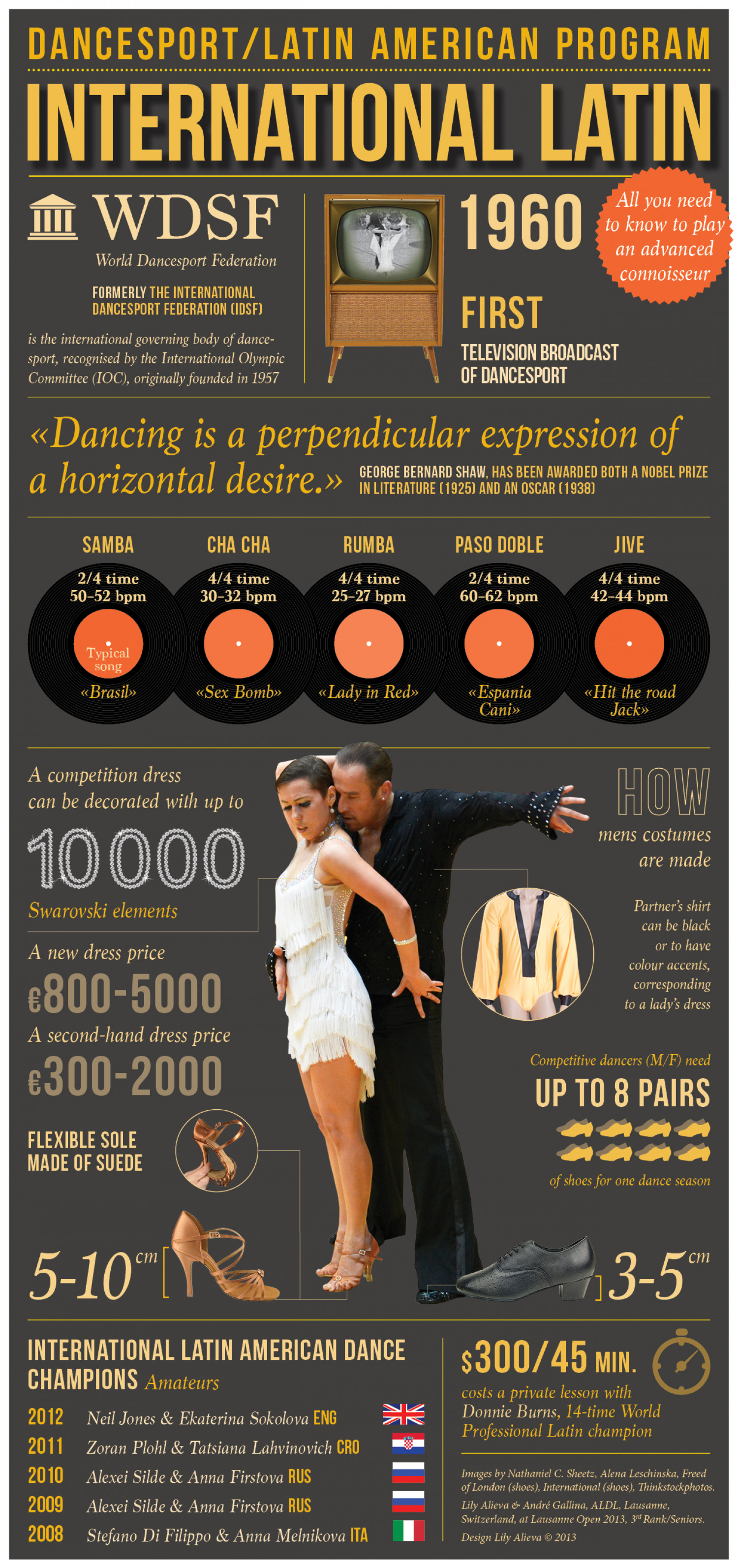 Dancesport: Latin American program Infographic