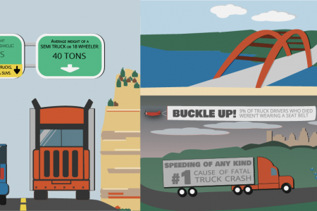 Dangers of Semi-Truck Crashes Infographic