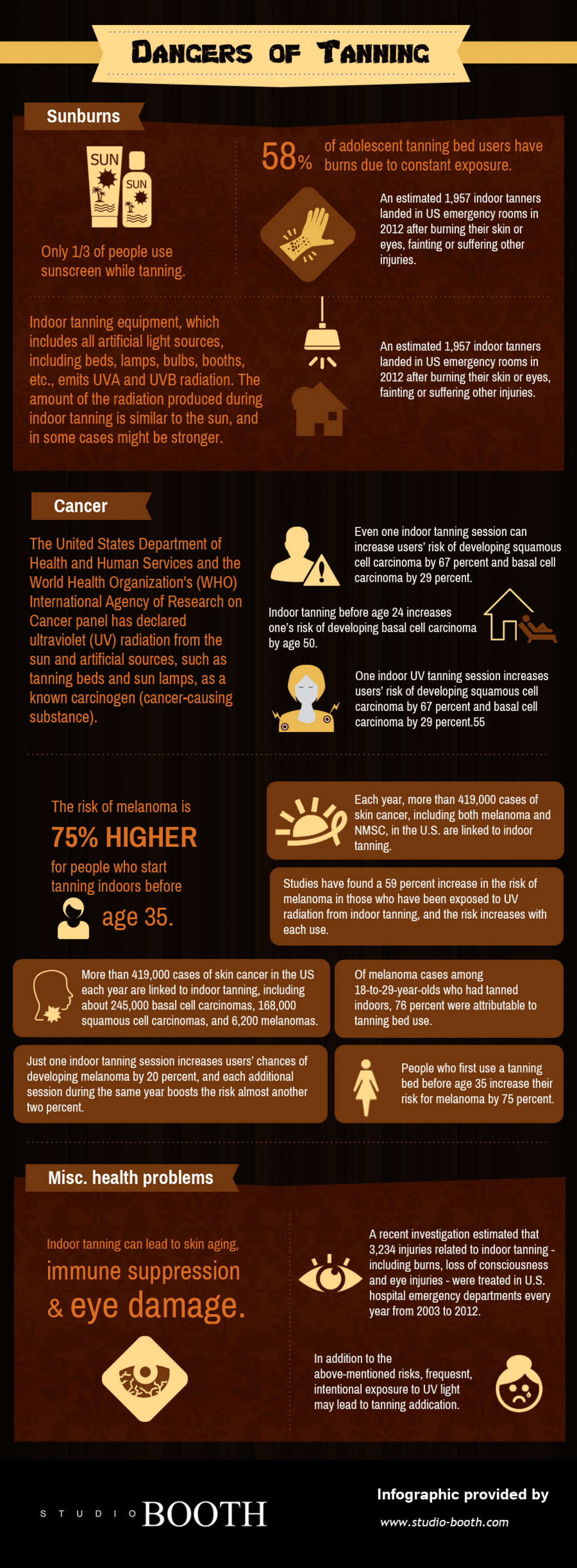 Dangers of Tanning Infographic