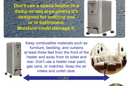 Dangers of Using a Space Heater Infographic
