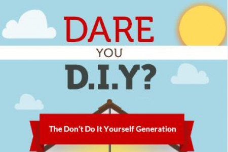 Dare You DIY? Infographic