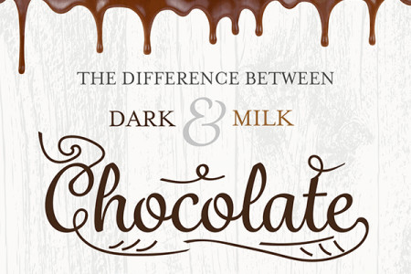 Dark and Milk Chocolate - the difference Infographic