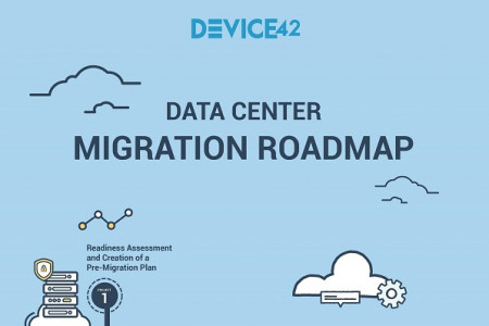 Data Center Migration Roadmap Infographic