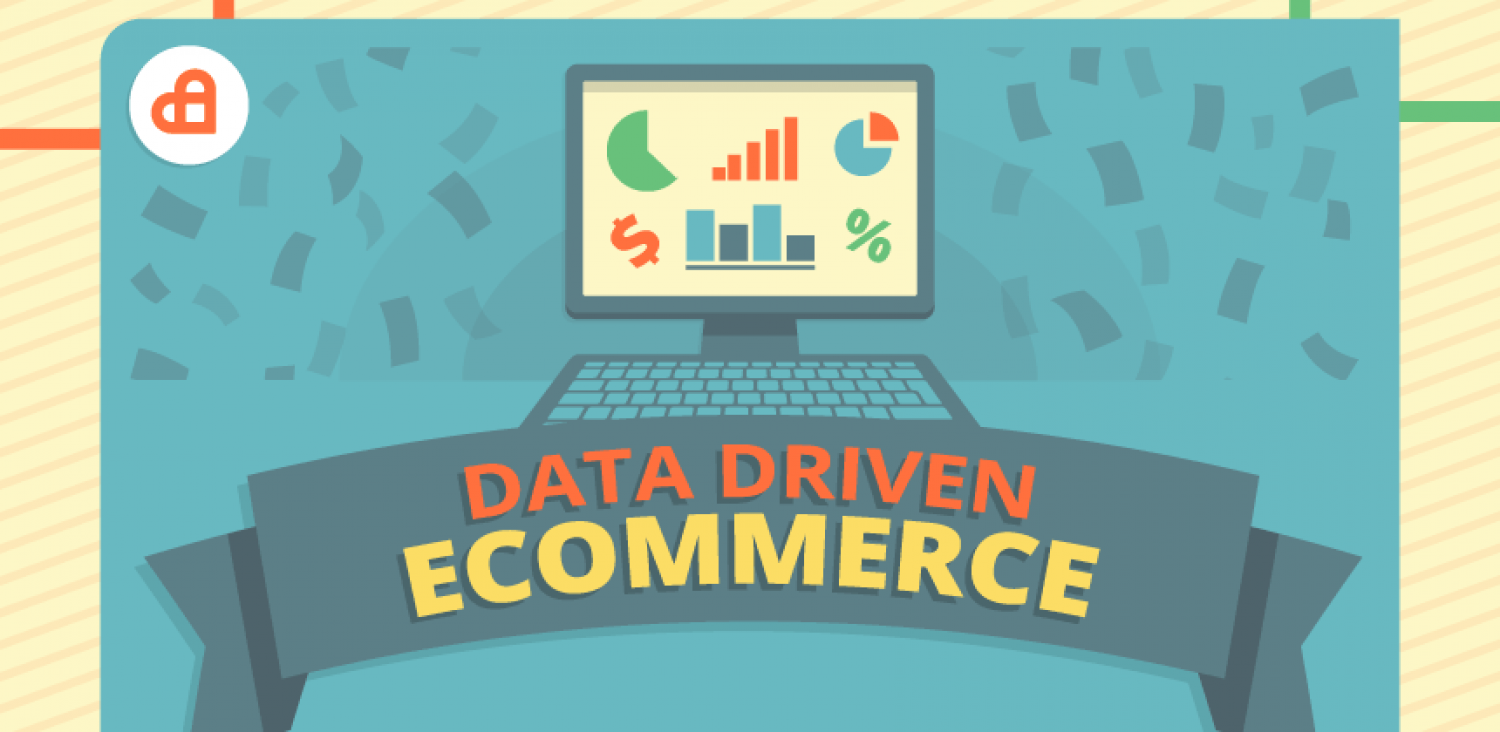 Data Driven Ecommerce Infographic