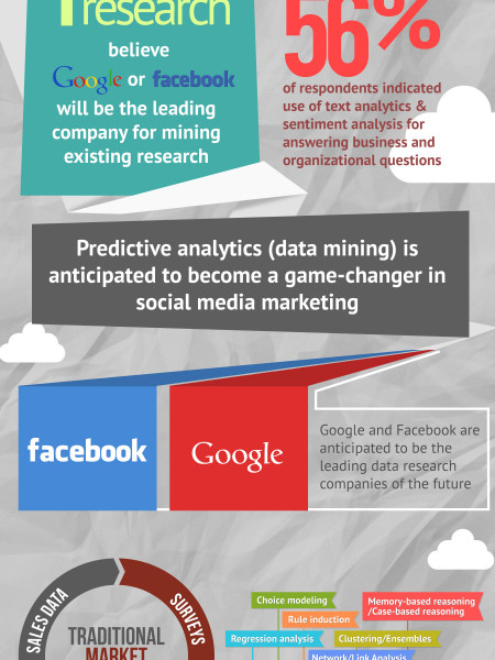 Data Mining & Decision Support Systems: The Secrets to Crafting a Powerful Marketing Strategy  Infographic