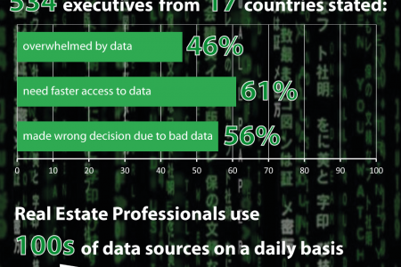 Data Overload: How will we deal with 650% enterprise data growth? Infographic