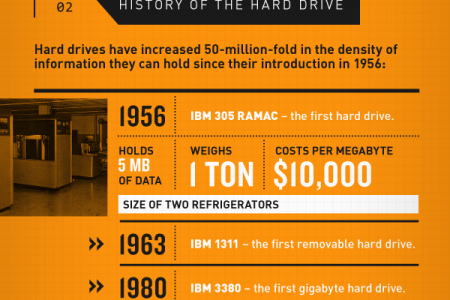 Data Size Matters Infographic