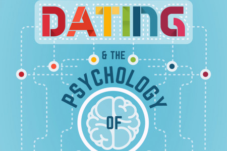 Dating & the Psychology of Colour Infographic