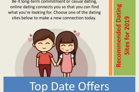 Dating Websites Infographic