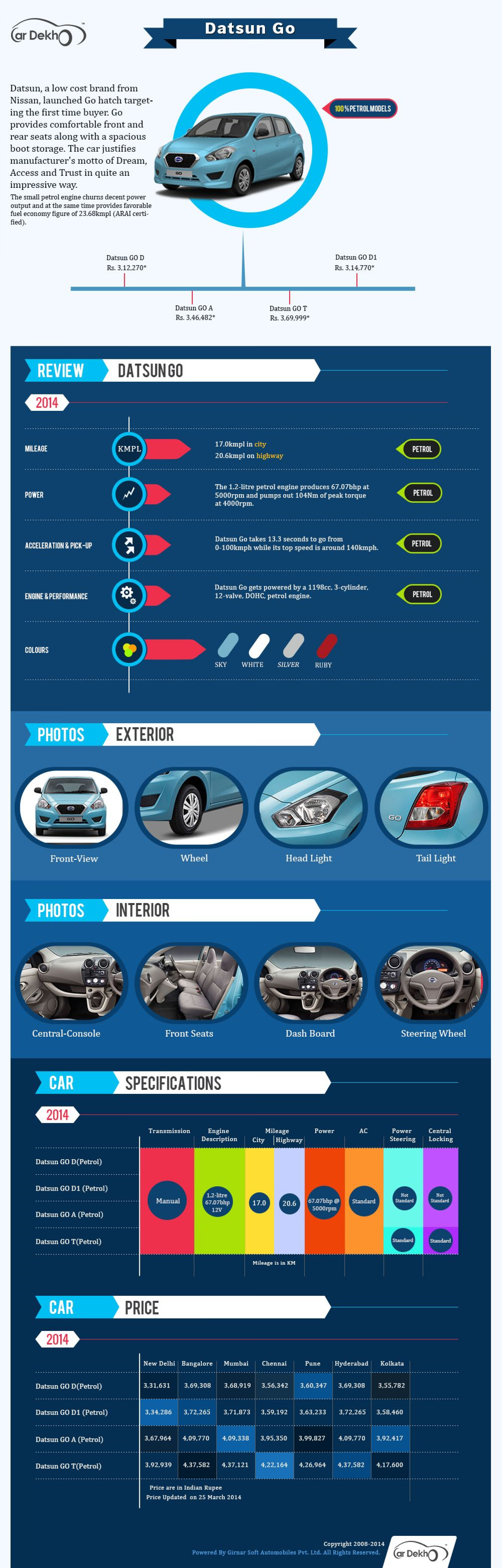 Datsun Go Infographic Infographic