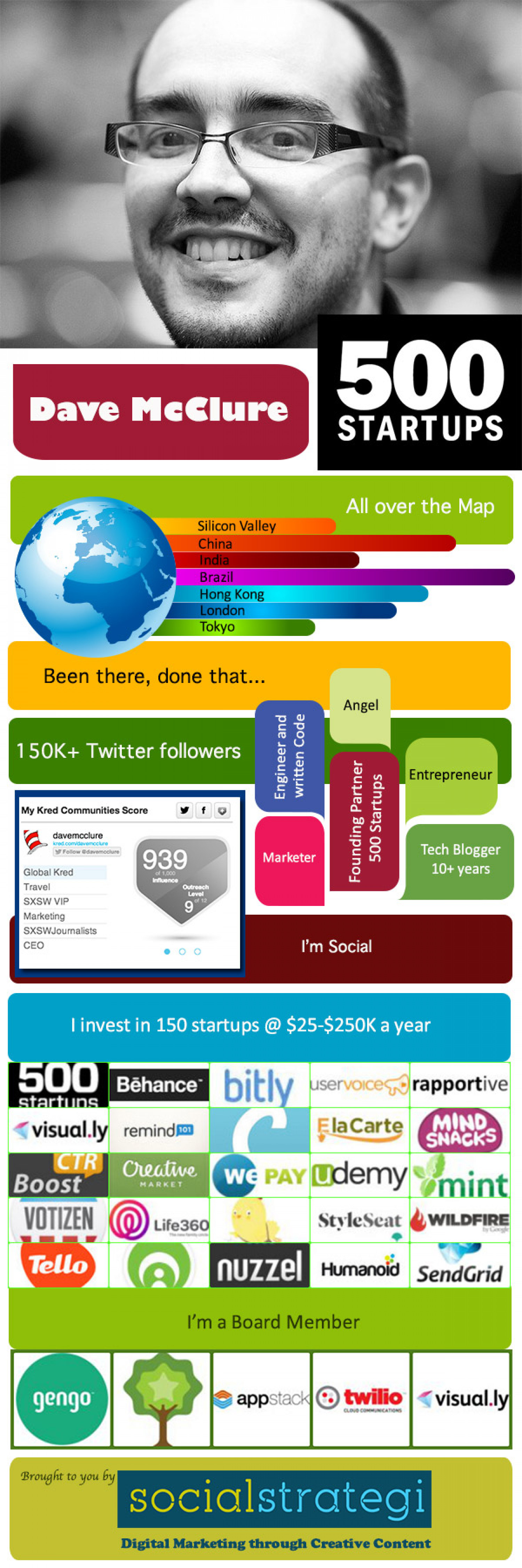 Dave McClure: 500 Startups Infographic