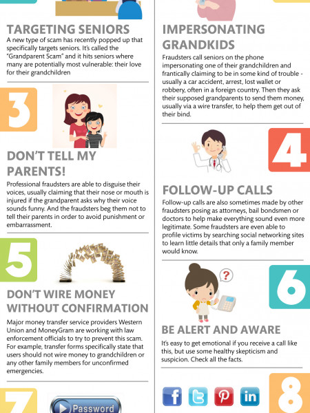 David Lerner Associates: Watch Out for the Grandparent Scam Infographic