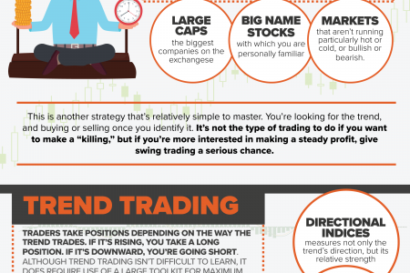 Day Trading Strategies Infographic Infographic