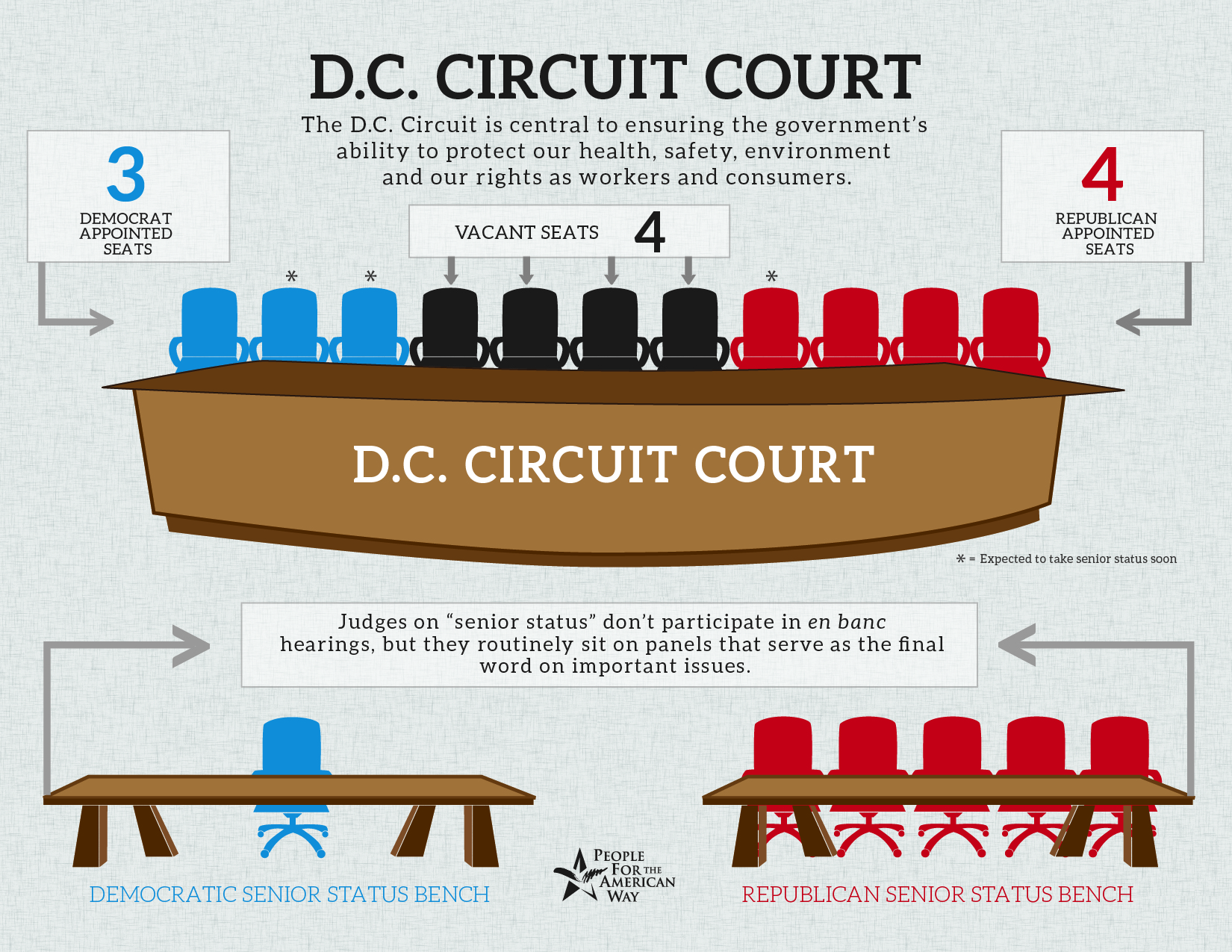 Dc Circuit Court Circuits Pinterest Different Types Of And