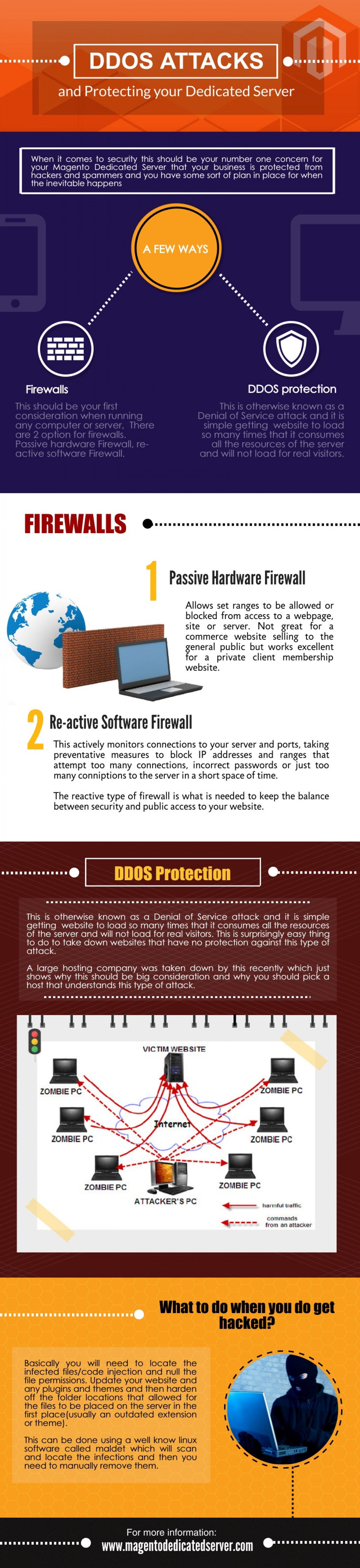 DDOS attacks and protecting your dedicated server Infographic