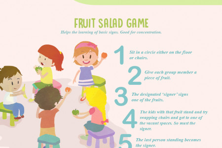 Deaf-friendly games for a childrens party Infographic