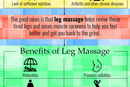 Deal With Painful Legs: Learn How Infographic