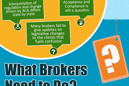 Dealing with Common Benefit Challenges! Infographic